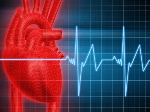 How to determine heart failure