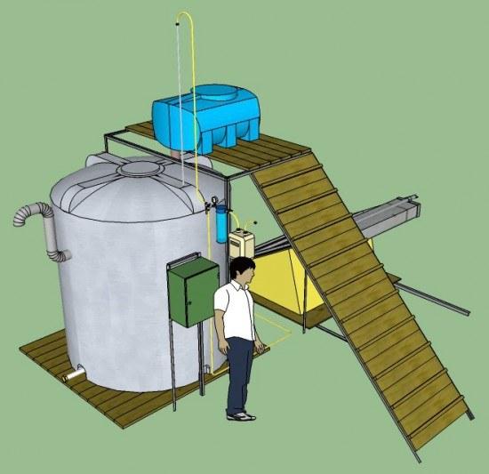 Как сделать биогазовую установку