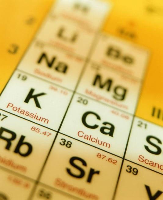 Что такое галоген в химической таблице