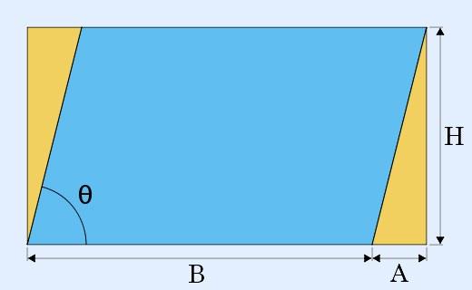 Как найти площадь параллелограмма