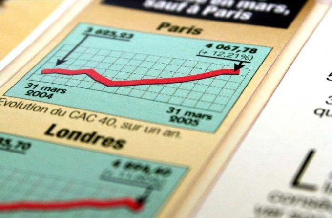 Как обосновать возрастание цен