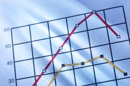 Как построить график регрессии