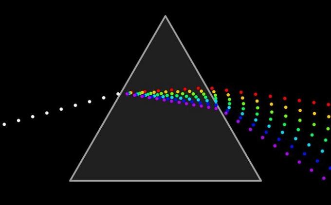 Как решать задачи по оптике