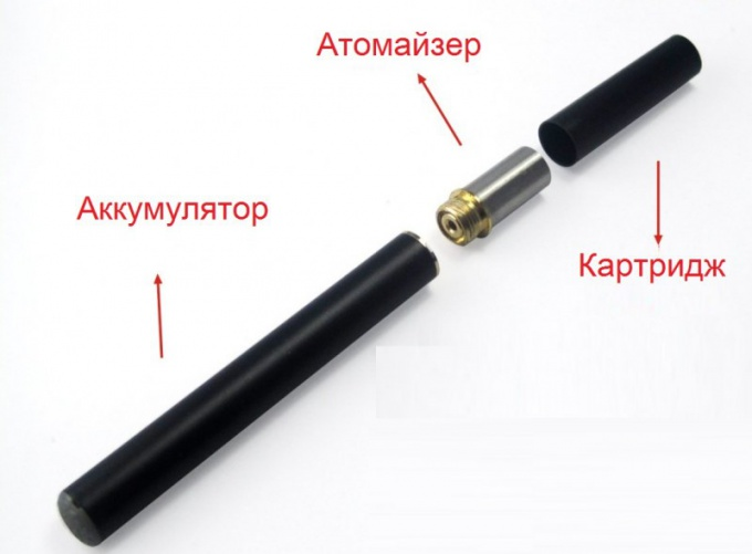 How to disassemble electronic cigarette