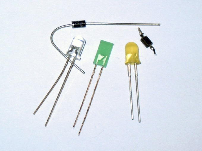 How to define a cathode of the diode