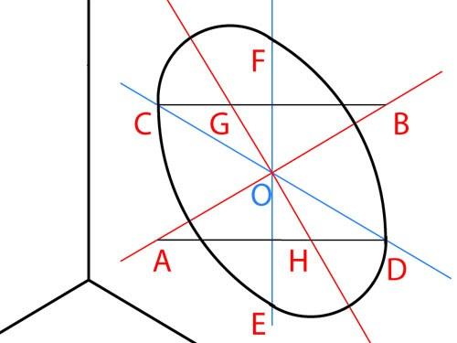 Как возвести окружность в изометрии