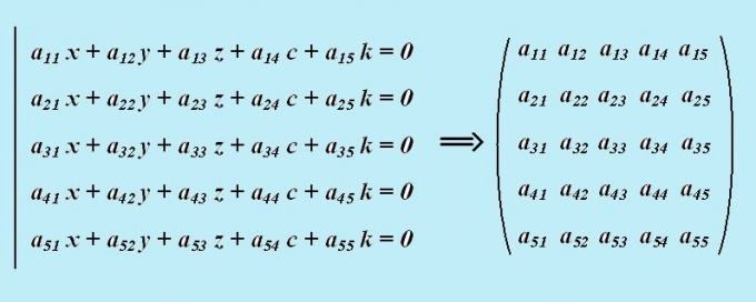 Как вычислить матрицу 5 порядка