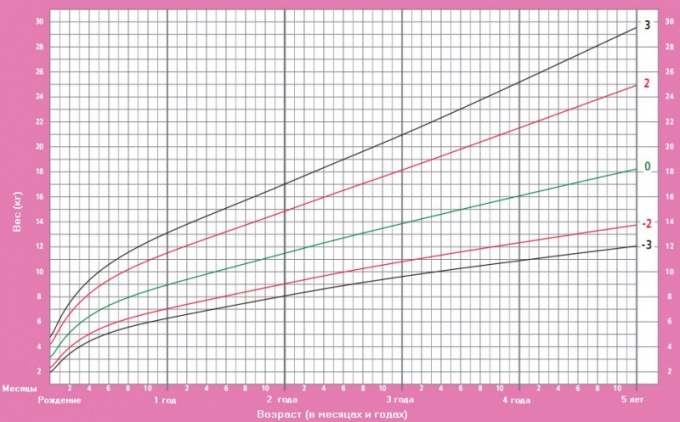 How to calculate absolute deviation