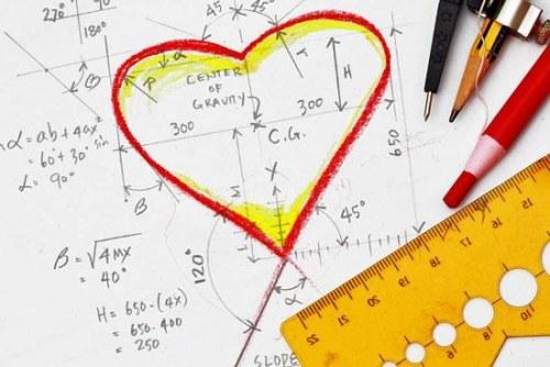 Как преобразовать формулу