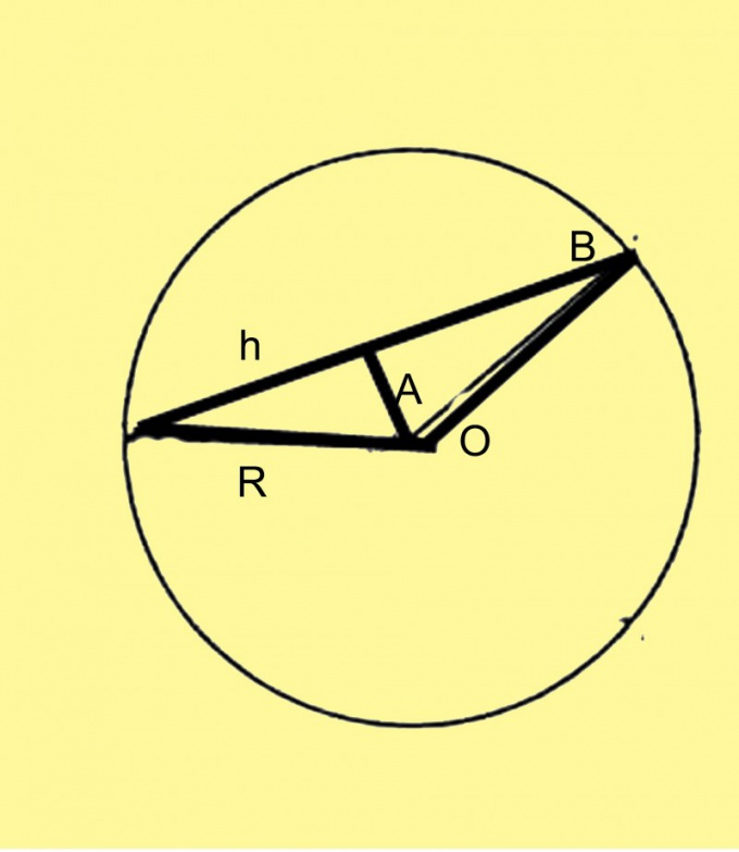 Swipe to the chord the perpendicular from the center of the circle