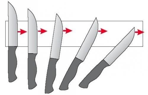 Направление заточки лезвия - от рукоядки к концу