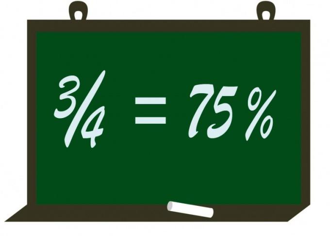 Как выразить в процентах дробь
