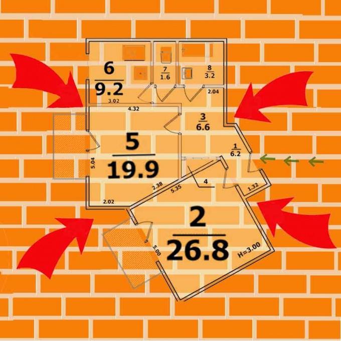 Как найти квадратный метр