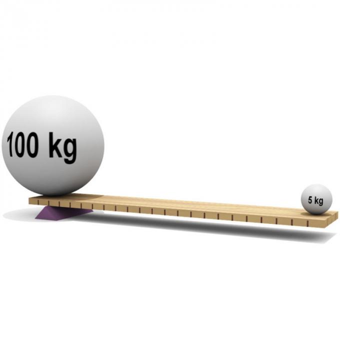 How to convert Newton meter to Newton