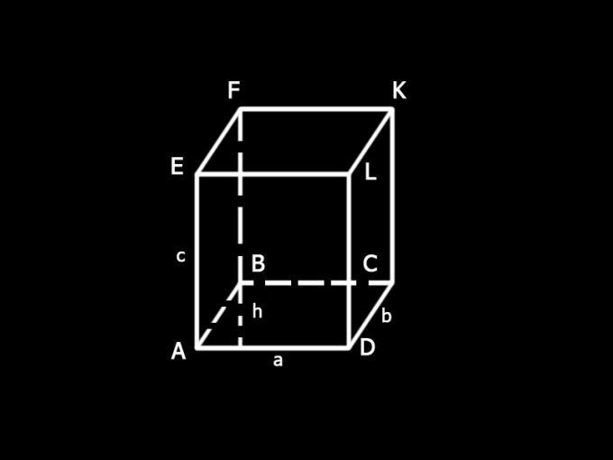 Как вычислить площадь параллелепипеда