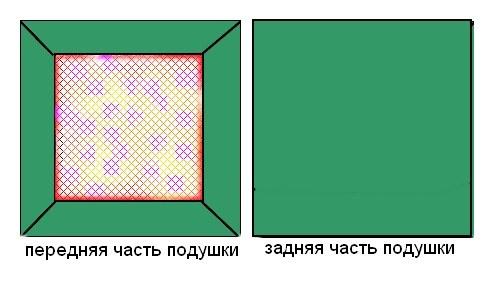 Как вышить <b>подушку</b> <strong>крестом</strong>