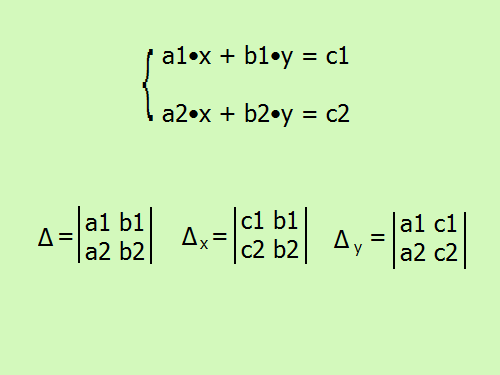 Как вычислить определитель <b>второго</b> <em>порядка</em>