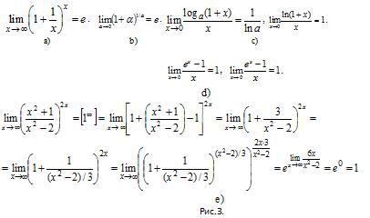 Как вычислить <b>пределы</b> <em>функций</em>, не пользуясь средствами дифференциального <strong>исчисления</strong>