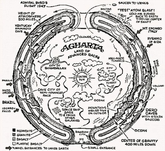 Карта Агарти