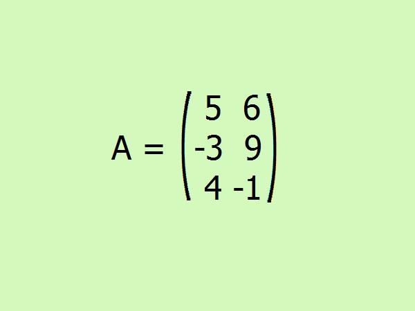 Как найти <strong>норму</strong> <b>матрицы</b>