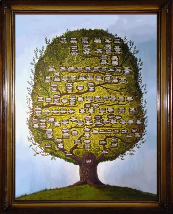 Как написать семейное древо