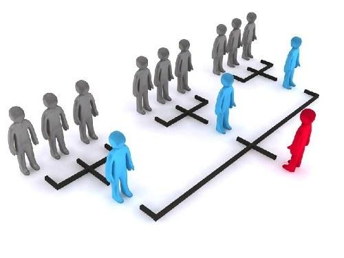 Как описать структуру предприятия