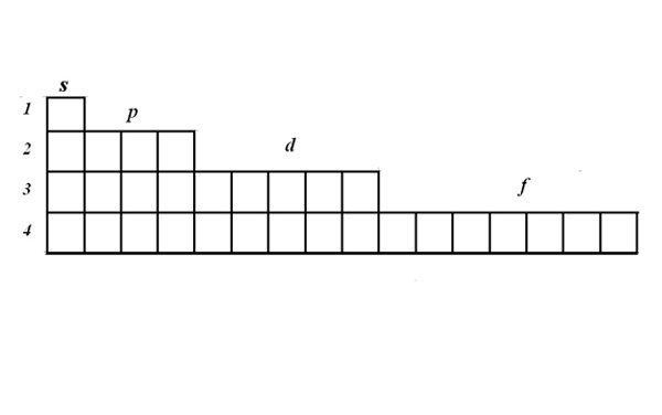 The matrix for records of electronic and graphic formulas