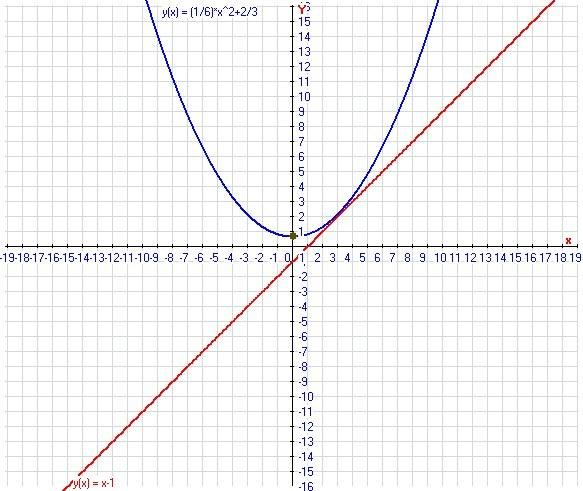 Как найти точку пересечение двух линий