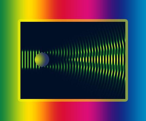 Как определить угол дифракции