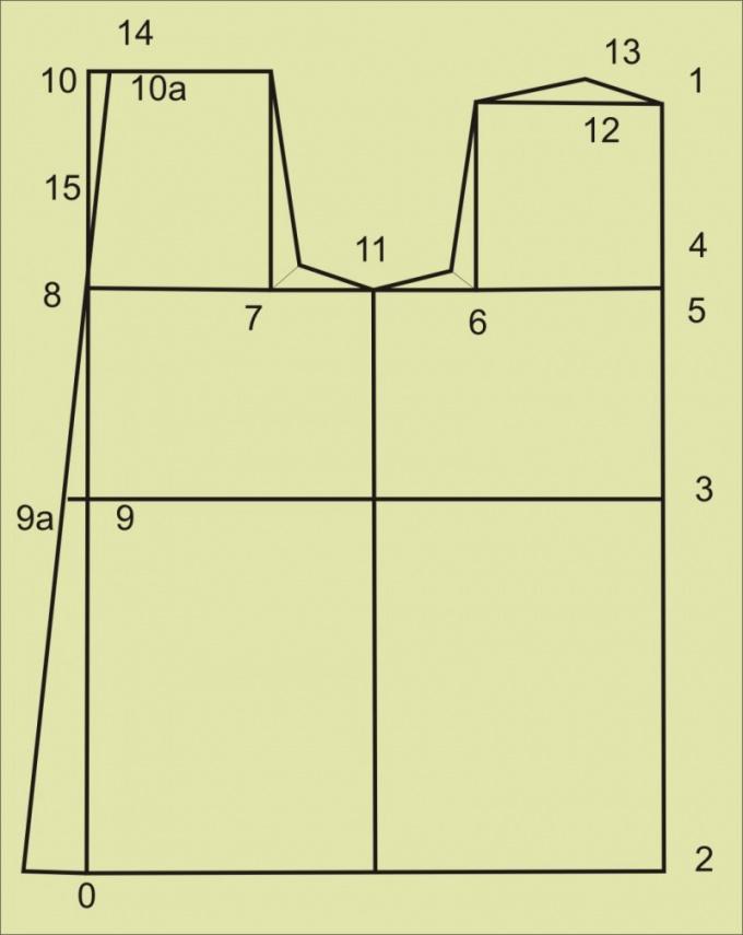 Как построить <strong>выкройку</strong> детского <b>платья</b>