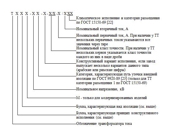 Как определить <b>трансформаторы</b> <strong>тока</strong>