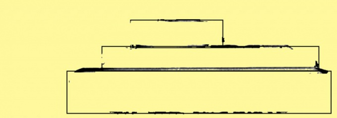 Нарисуйте друг над другом 3 прямоугольника