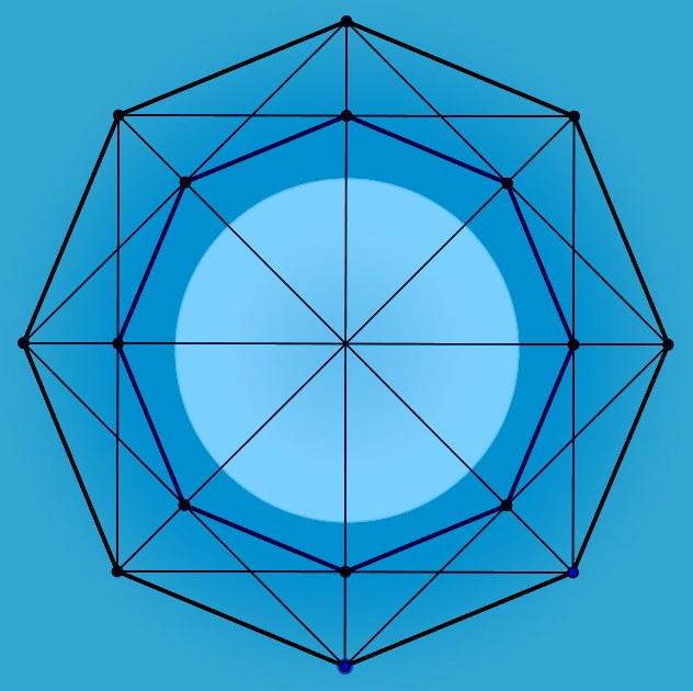 Как найти стороны многоугольника
