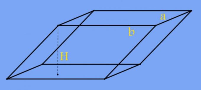 Как найти высоту четырёхугольной призмы