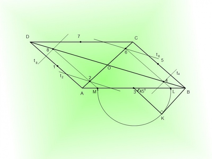 Проведите касательные к эллипсу в точках 2, 4, 6, 8