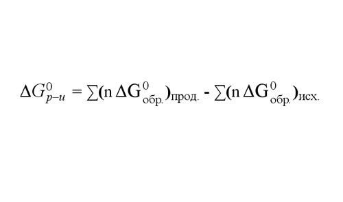 Как определить <b>константу</b> <strong>равновесия</strong>