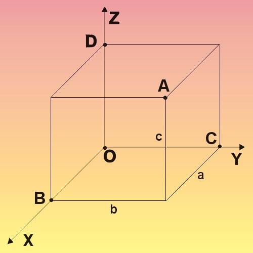 Как найти координаты проекций точек