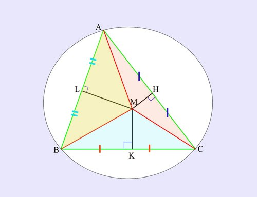 How to describe <strong>circle</strong> around <b>triangle</b>
