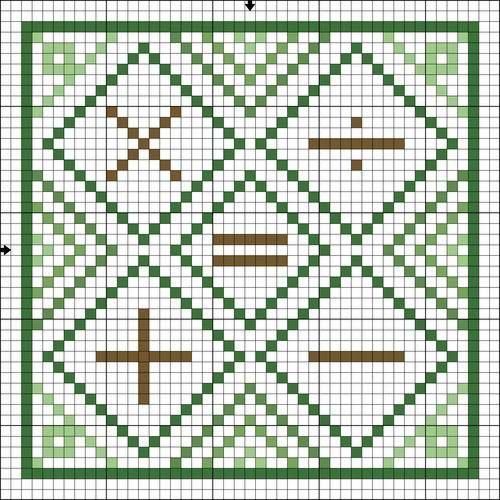 Как вычислить приближенно интеграл