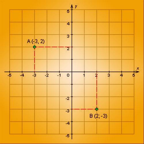 Как определить прямоугольные координаты точек
