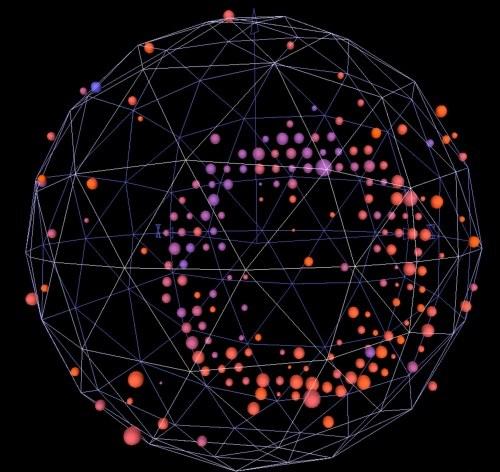 Как найти скорость частицы