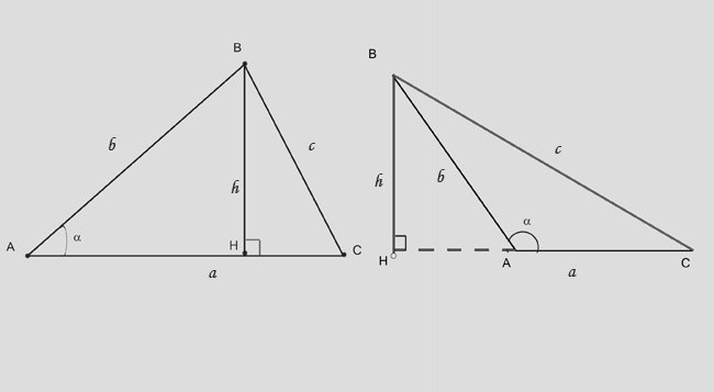 How to determine the height of the triangle