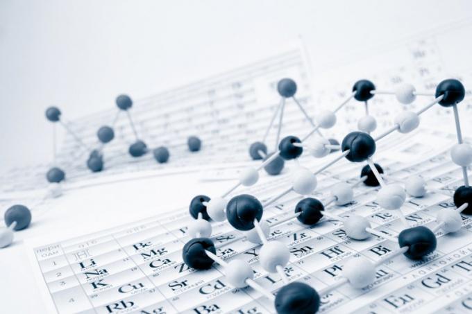 Как написать формулы оксидов, соответствующих гидроксидам