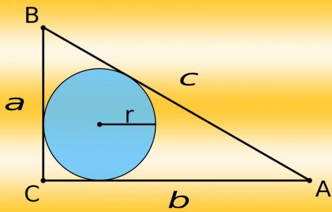 Как вписать круг в прямоугольный треугольник