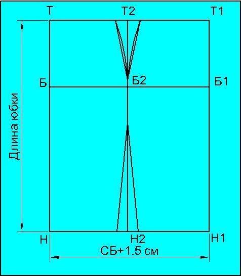 Как построить <em>выкройку</em> <strong>юбки</strong>-<b>карандаш</b>