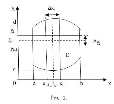 Как определить центр массы
