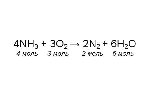 Как вычислить объем продукта реакции