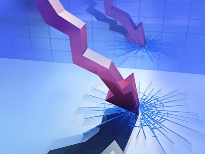 Как определить фазу экономического цикла