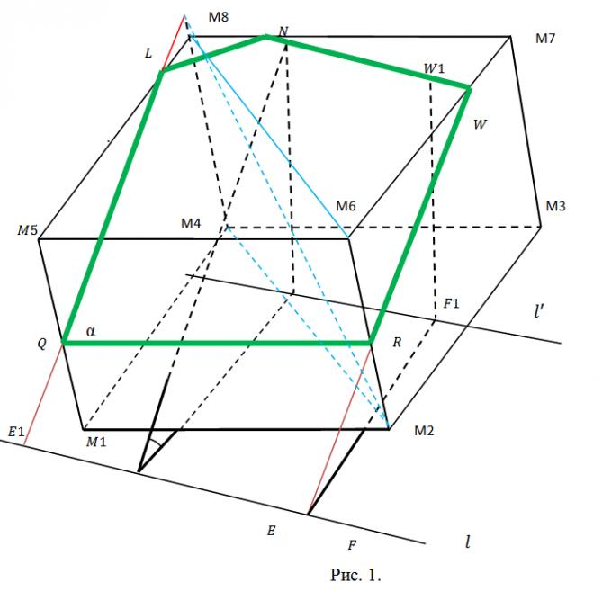 Как найти площадь сечения куба