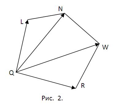 Как обнаружить площадь сечения куба